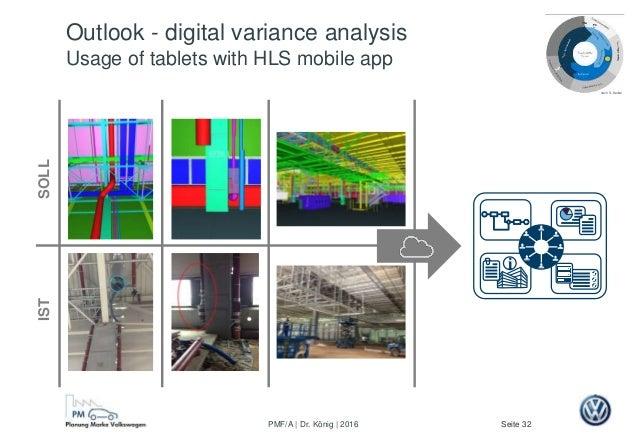 Seite 32PMF/A | Dr. König | 2016 Outlook - digital variance analysis Usage of tablets with HLS mobile app SOLLIST i nach S...
