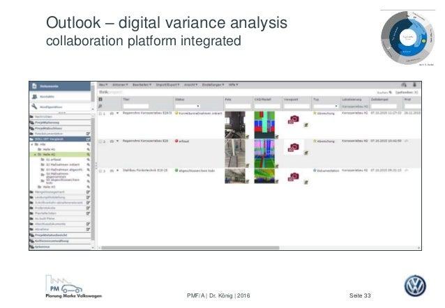 Seite 33PMF/A | Dr. König | 2016 Outlook – digital variance analysis collaboration platform integrated nach S. Kerber