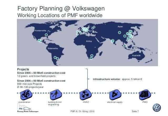 Seite 7PMF/A | Dr. König | 2016 Factory Planning @ Volkswagen Working Locations of PMF worldwide Südamerika Nordamerika Af...