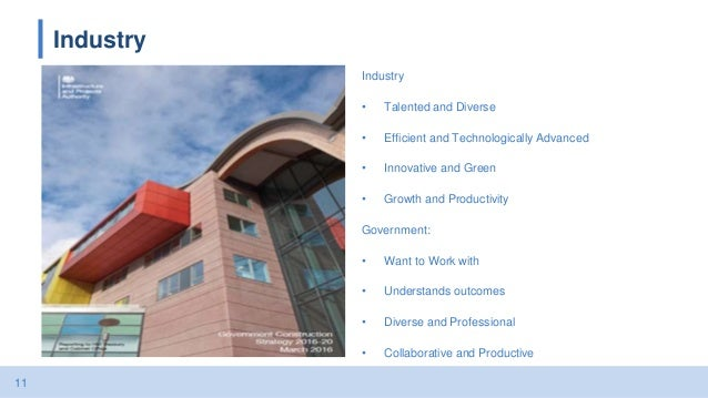 11 Industry Industry • Talented and Diverse • Efficient and Technologically Advanced • Innovative and Green • Growth and P...