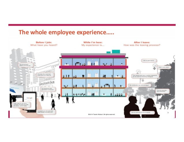 creating a successful employee value proposition Learn how our market intelligence study helped the client this can be achieved with the right employee value proposition (evps) it is imperative for an organization to have a clear employee value proposition plan for creating a successful employer brand.