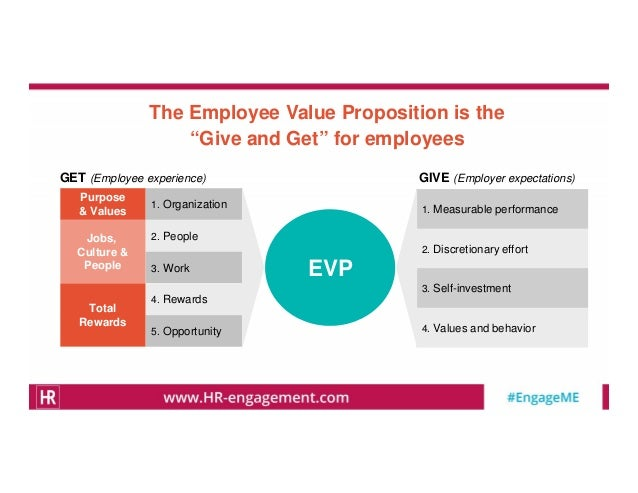 employee value proposition Evp examples: learn what other companies are using as their employee value propositions or evps, and how you can start to shape your evp.