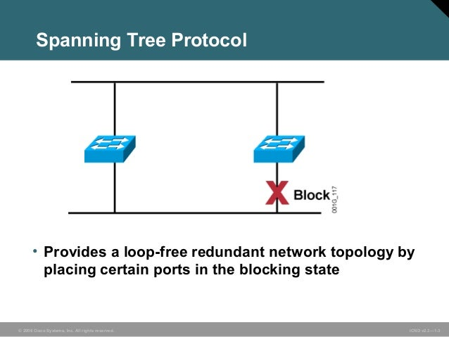 Cisco CCNA – Spanning Tree Protocol(Root Bridge, Root/Designated/Blocked Ports)