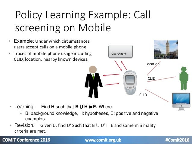 Learning new user behaviour rules… At home H H H 07:00 Call from At location Day 1 07:30 Context: in_group(alice, home). i...