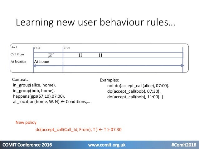 Revising learnt rules incrementally At home At homeAt Imperial Near desktop H C C H F CF H H 07:30 Call from At location N...