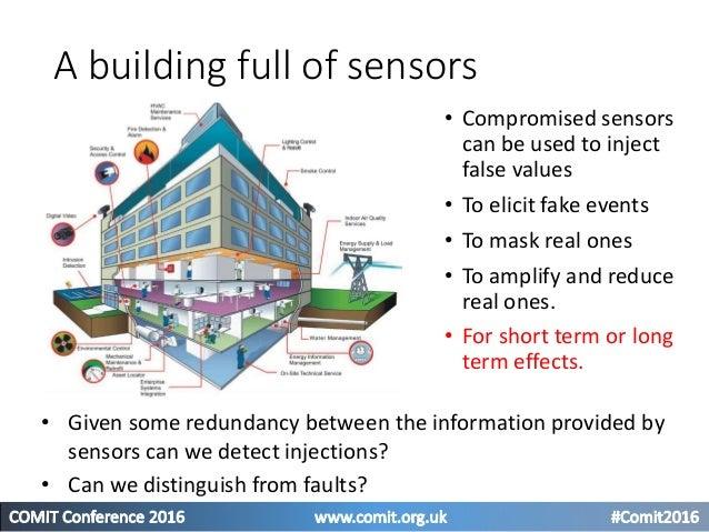 Consider physiological sensors