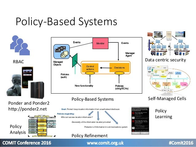 Techniques for the entire policy life-cycle Policy Refinement Goal: Protect troop location information from unauthorised d...