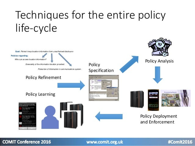 … and the application areas Network Management Body Area Networks Security for Sensors Firewall Analysis and Rule Generati...