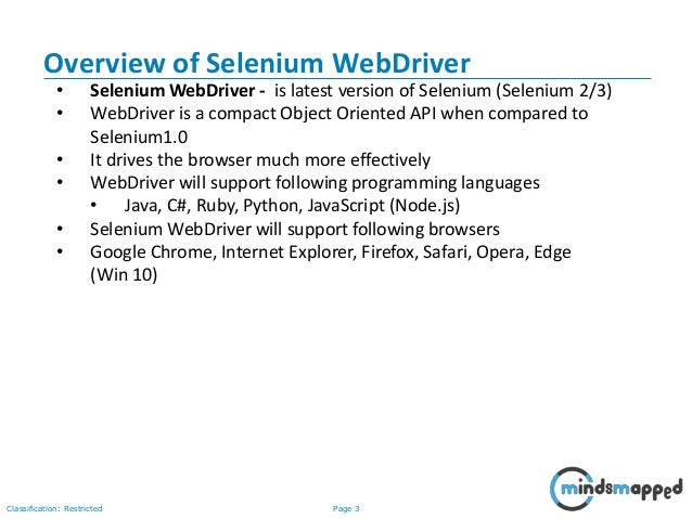 Selenium WebDriver with Java