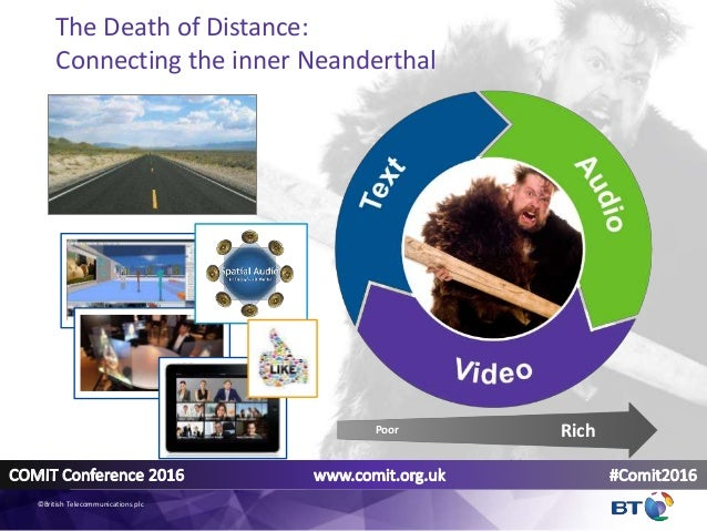 The Death of Distance: Connecting the inner Neanderthal Poor Rich 11 ©British Telecommunications plc