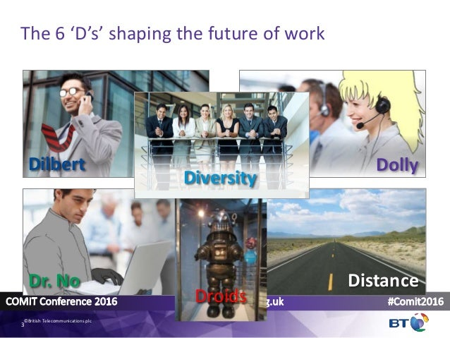 3 26/09/2016 3 The 6 'D's' shaping the future of work Dr. No Dolly Distance Dilbert Diversity Droids ©British Telecommunic...