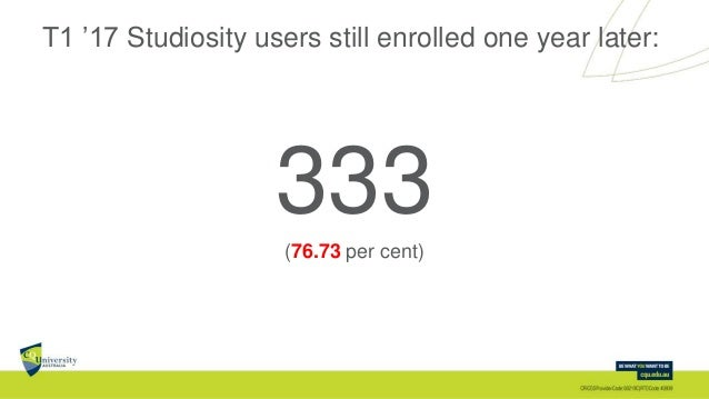 T1 '17 Studiosity users still enrolled one year later: 333(76.73 per cent)