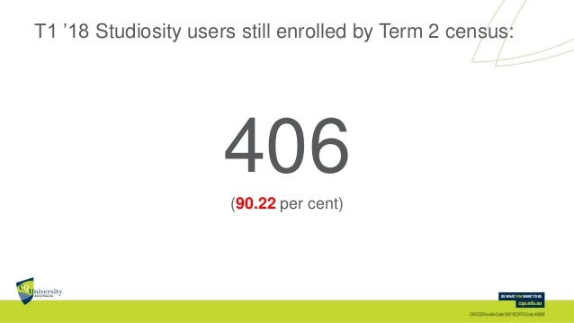 T1 '18 Studiosity users still enrolled by Term 2 census: 406(90.22 per cent)