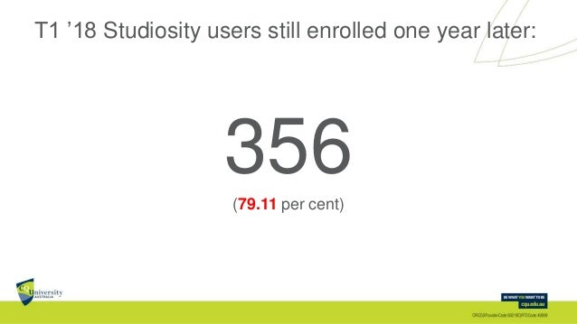 T1 '18 Studiosity users still enrolled one year later: 356(79.11 per cent)