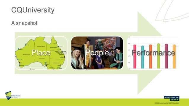 CQUniversity A snapshot Place People Performance
