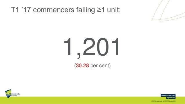 T1 '17 commencers failing ≥1 unit: 1,201(30.28 per cent)