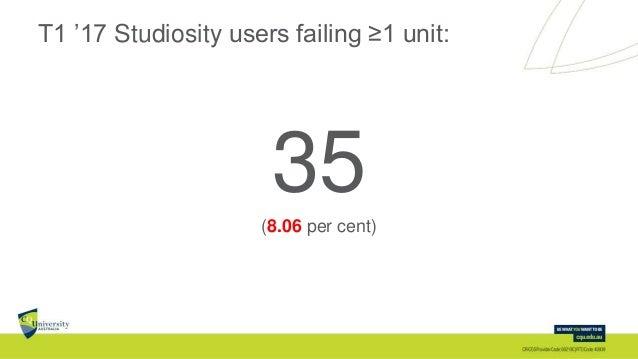 T1 '17 Studiosity users failing ≥1 unit: 35(8.06 per cent)