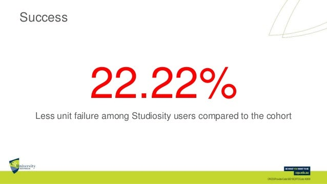 Success 22.22%Less unit failure among Studiosity users compared to the cohort
