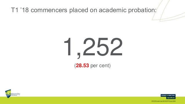 T1 '18 commencers placed on academic probation: 1,252(28.53 per cent)