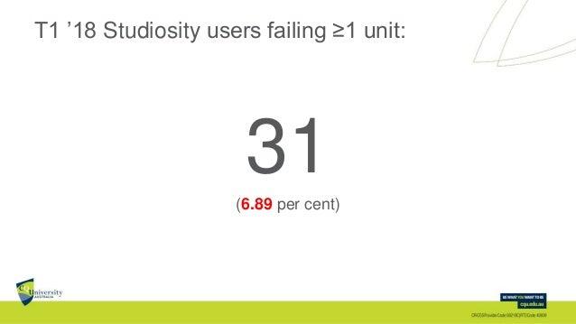 T1 '18 Studiosity users failing ≥1 unit: 31(6.89 per cent)