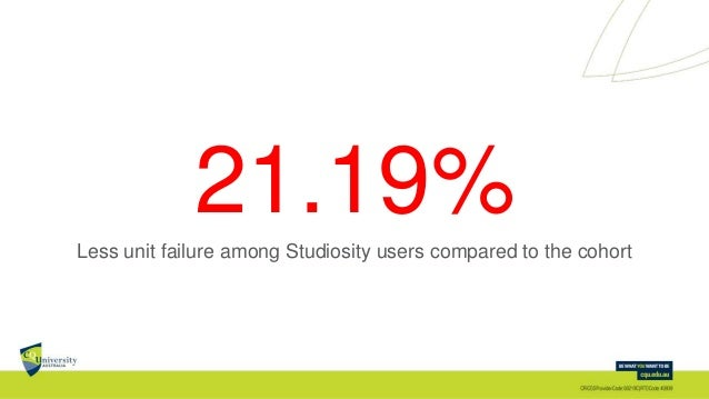 21.19%Less unit failure among Studiosity users compared to the cohort