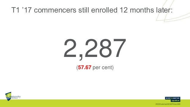 T1 '17 commencers still enrolled 12 months later: 2,287(57.67 per cent)