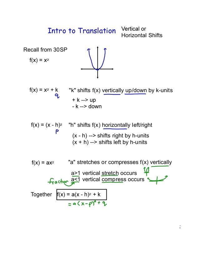 "Intro to Translation                                           Horizontal ShiftsRecall from 30SP                   ""k"" shi..."