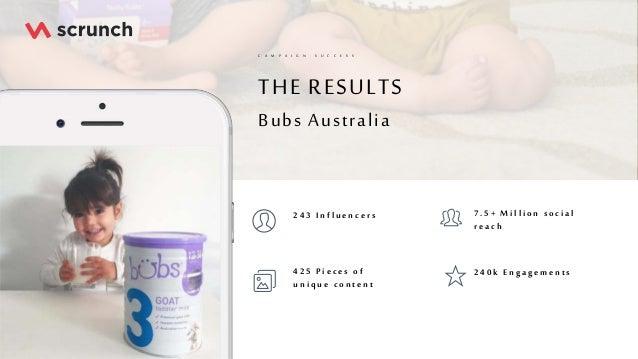 THE RESULTS Bubs Australia C A M P A I G N S U C C E S S 2 4 3 I n f l u e n c e r s 4 2 5 P i e c e s o f u n i q u e c o...