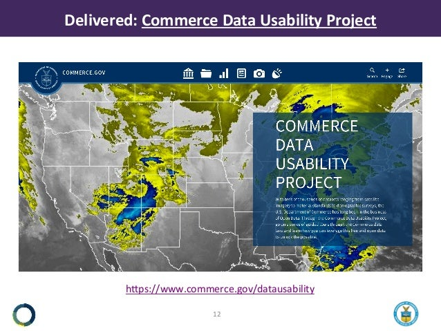 Delivered: CommerceDataUsabilityProject hNps://www.commerce.gov/datausability  12