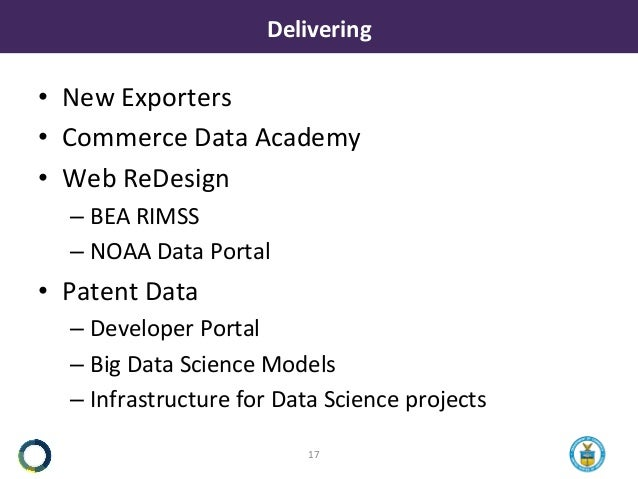 Delivering • New Exporters • Commerce DataAcademy • Web ReDesig...