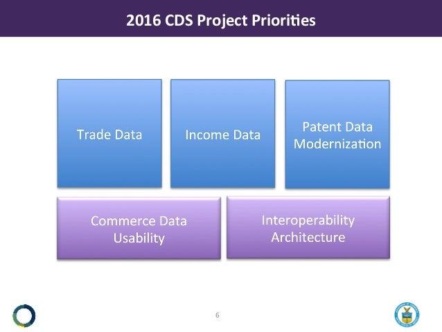 2016CDSProjectPrioriGes 6