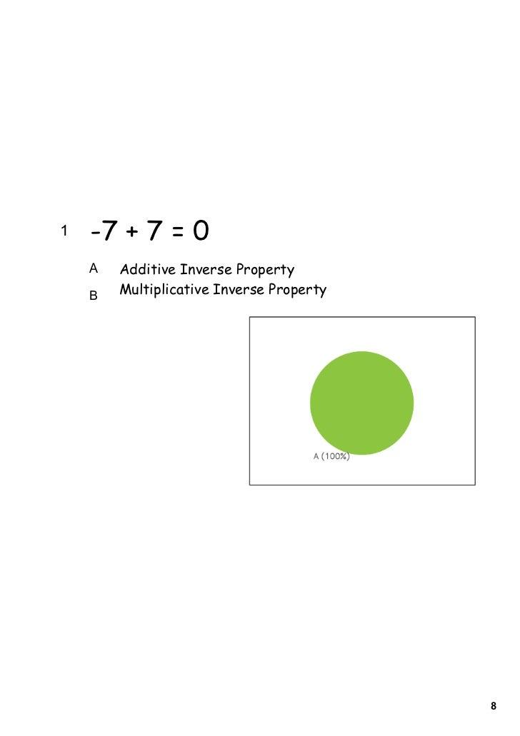 Diagram Of Additive Inverse Auto Wiring Diagram Today