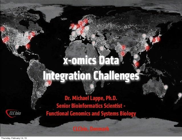 x-omics Data                            Integration Challenges                                    Dr. Michael Lappe, Ph.D....