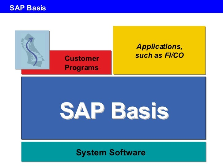 Day1 Sap Basis Overview V1 1