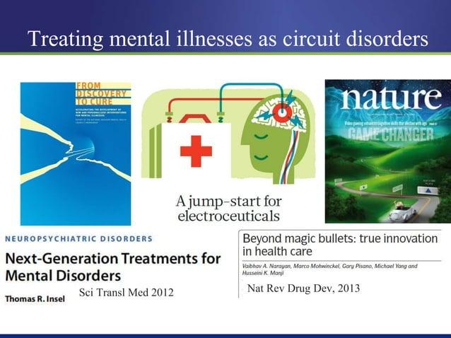 Depression as a Brain Circuit Syndrome  PF9/46 PM6 Par40  oF11  pACC24  mF9/10  MCC PCC  sACC25  amg mb-vta  a-ins hth bst...