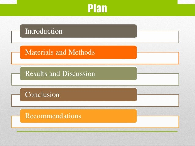 Introduction Materials and Methods Results and Discussion Conclusion Recommendations Plan