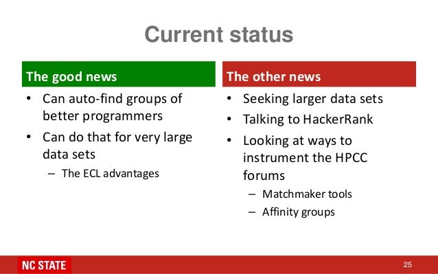 Current status The good news • Can auto-find groups of better programmers • Can do that for very large data sets – The ECL...