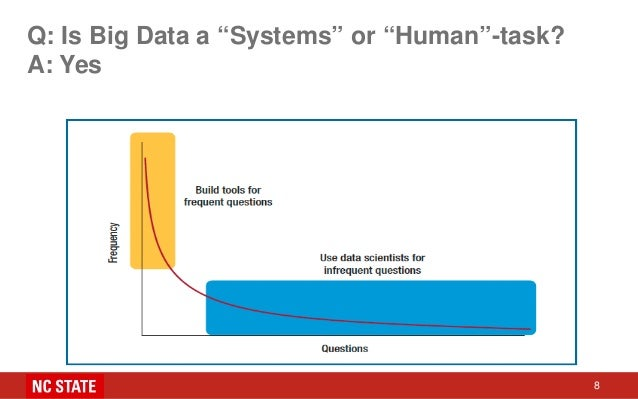 """Q: Is Big Data a """"Systems"""" or """"Human""""-task? A: Yes 8"""