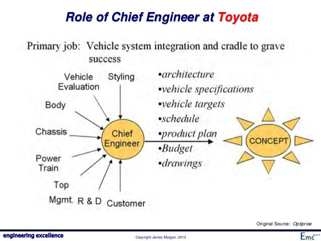 Chief Engineer Job Description Product Development Engineer Job