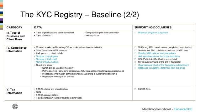 Day 2 - The KYC Registry