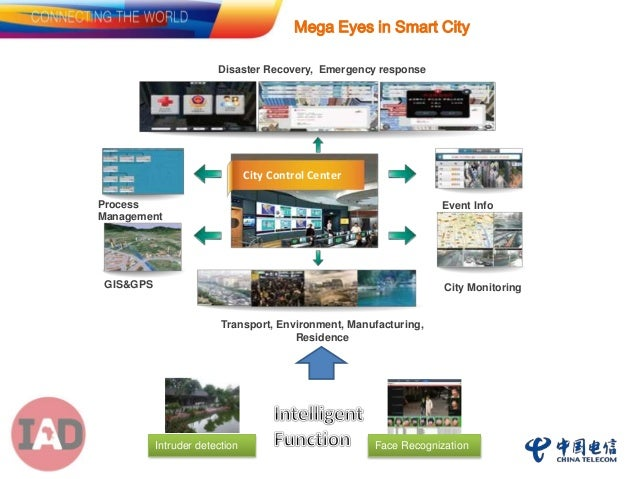 Day 2 chang hai liu china telecom smart city Smart home architecture based on event driven dpws