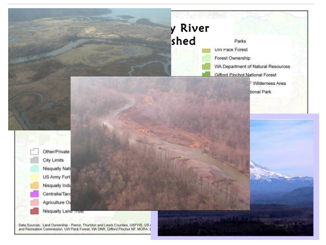Nisqually River Watershed