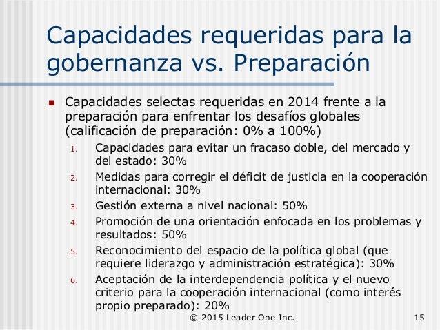 Capacidades requeridas para la gobernanza vs. Preparación  Capacidades selectas requeridas en 2014 frente a la preparació...