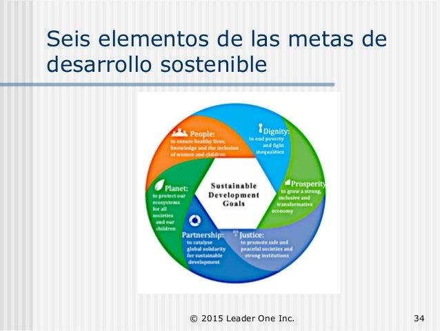 Seis elementos de las metas de desarrollo sostenible © 2015 Leader One Inc. 34