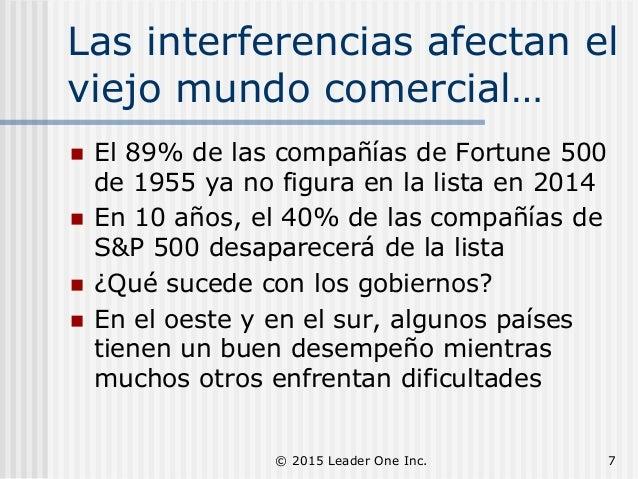 Las interferencias afectan el viejo mundo comercial…  El 89% de las compañías de Fortune 500 de 1955 ya no figura en la l...