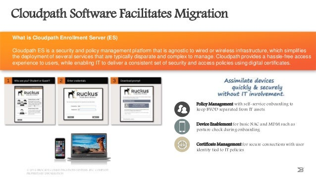 exhibitor sessions gamma and ruckus wireless cloudpath software facilitates