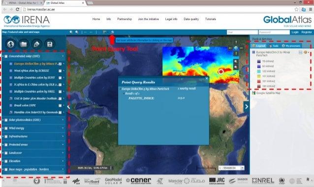 Basic information of Global Atlas interface tools