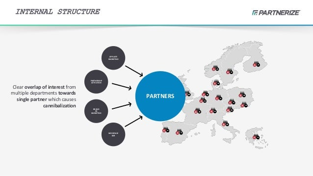 ventilación amplio Moretón  Adidas' Blueprint for the Future of Affiliate Marketing