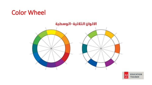 Basic Color Wheel Gallery Of Printable Color Wheel Mr