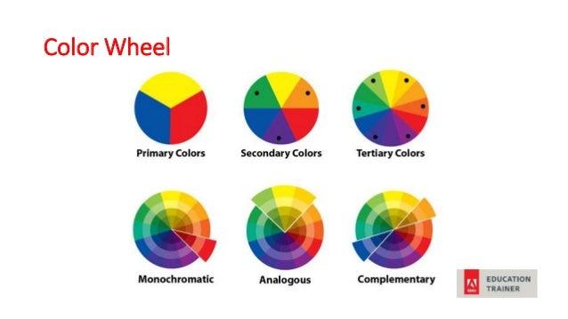 Color Wheel; 7.